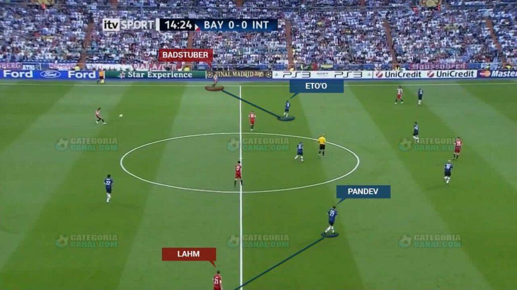 Inter de Mourinho - Extremos Recuados