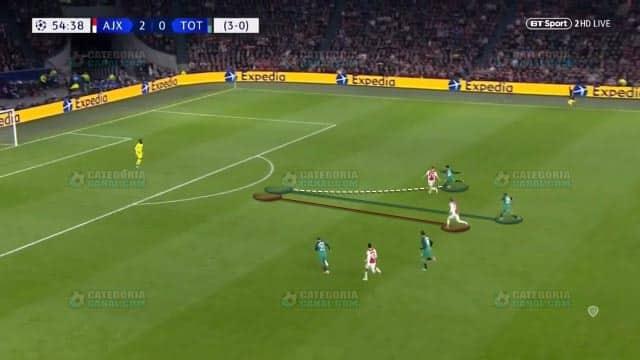 Contra-Ataque - Tottenham x Ajax