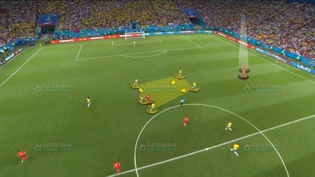 Tempo - Contra-Ataque - Brasil x Belgica
